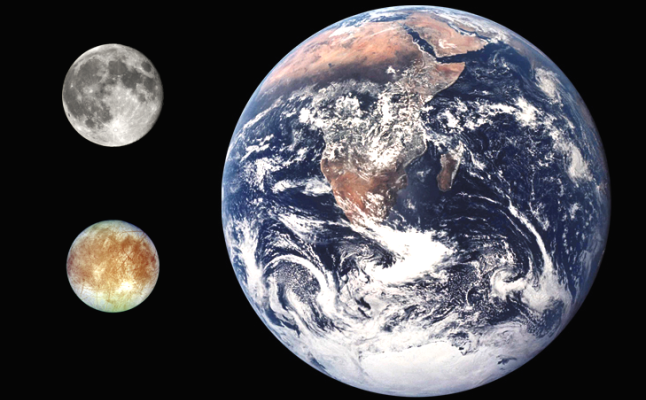 Europa (lower left) compared to the Moon (top left) and Earth (right) to scale approximately. Credit@CWitte
