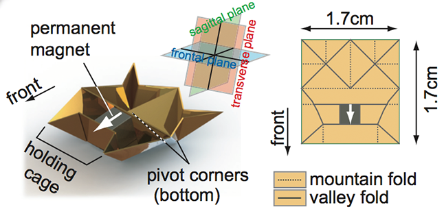 The microbot is controlled by a magnetic field and can even carry heavy loads, relative to its own size and weight. The diagram shows how the sheet of PVC is folded. Credit@Shuhei Miyashita